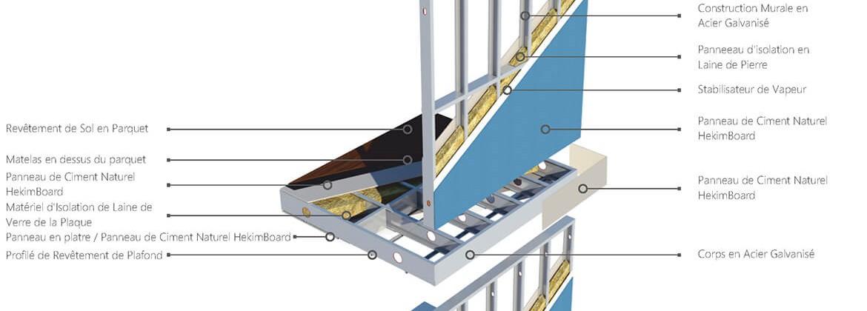 Système de Construction en Acier Léger
